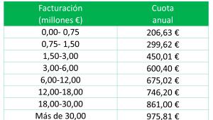 cuotas-web-2019