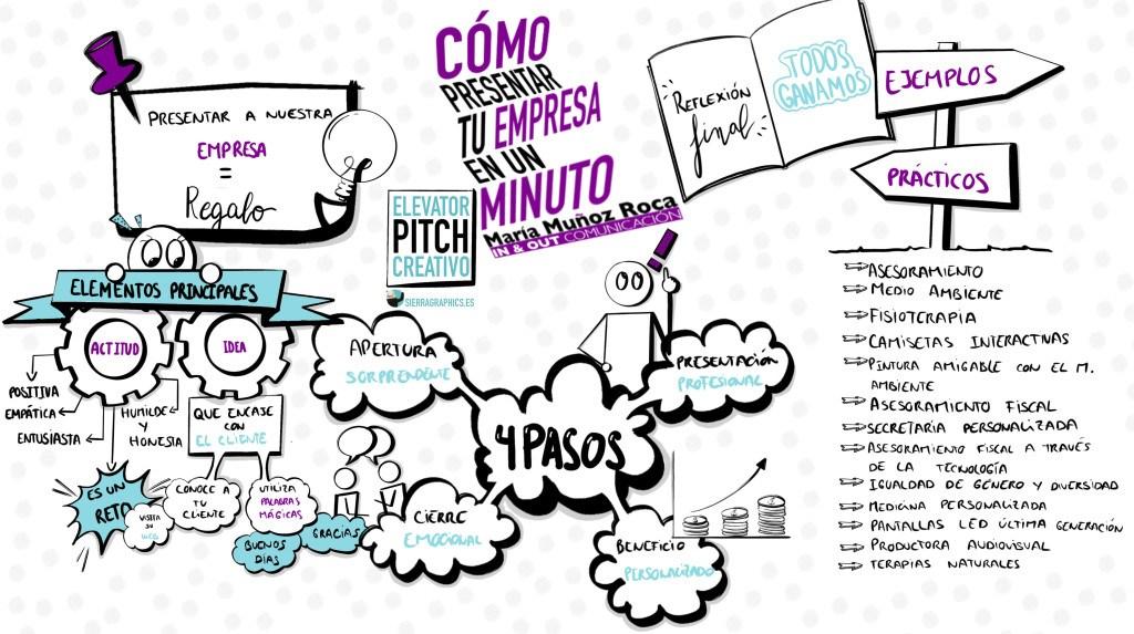 Infografía V Encuentro de Networking Oviedo Emprende