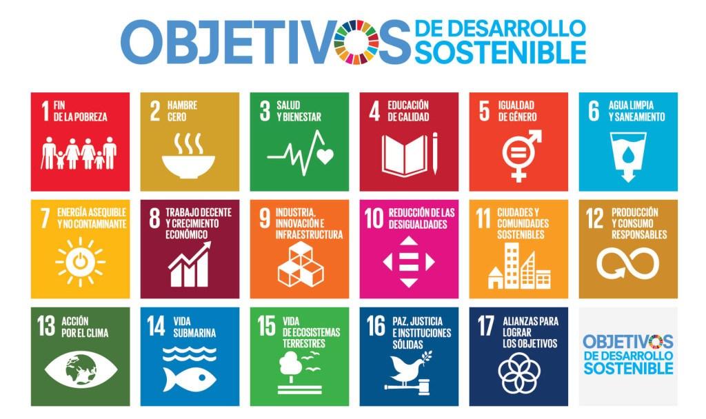 Objetivos ODS