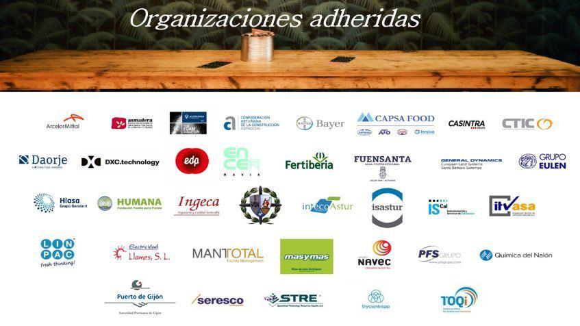 Organizaciones adheridas