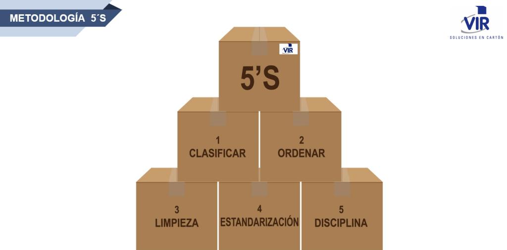 5S en Cartonajes VIR
